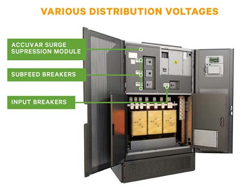 Various Distribution Voltage